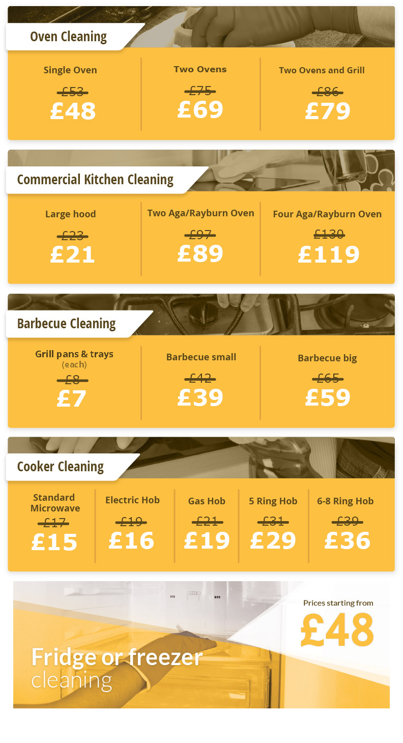 Prices for Carpet and Upholstery Cleaning Services in London
